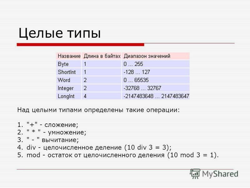Целые типы Над целыми типами определены такие операции: 1.+ - сложение; 2. *  - умножение; 3. -  вычитание; 4. div - целочисленное деление (10 div 3 = 3); 5. mod - остаток от целочисленного деления (10 mod 3 = 1).