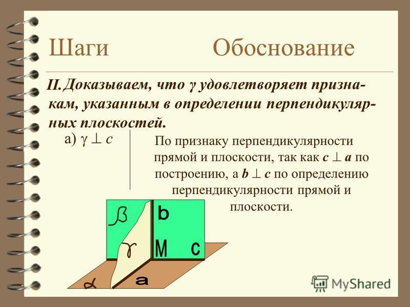 Шаги Обоснование I б) (а, b) Аксиома: Если две различные прямые имеют общую точку, то через них можно провести плоскость.