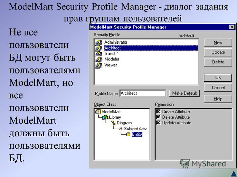 Не все пользователи БД могут быть пользователями ModelMart, но все пользователи ModelMart должны быть пользователями БД. ModelMart Security Profile Manager - диалог задания прав группам пользователей