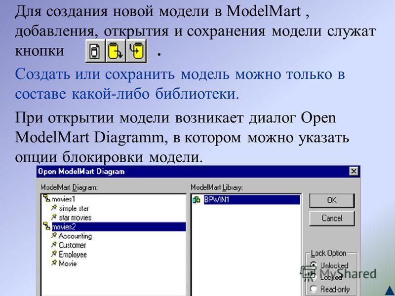 Для создания новой модели в ModelMart, добавления, открытия и сохранения модели служат кнопки. Создать или сохранить модель можно только в составе какой-либо библиотеки. При открытии модели возникает диалог Open ModelMart Diagramm, в котором можно ук