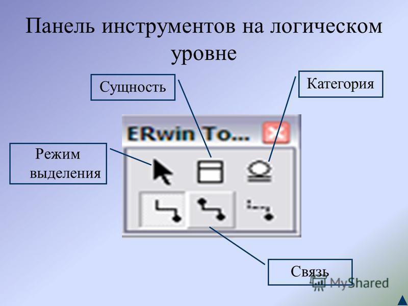 Панель инструментов на логическом уровне Категория Сущность Режим выделения Связь
