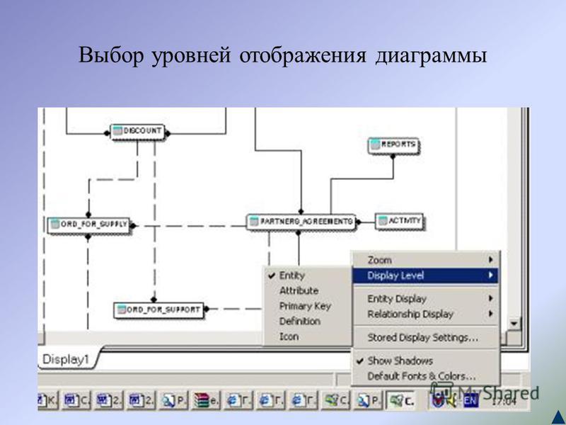 Выбор уровней отображения диаграммы