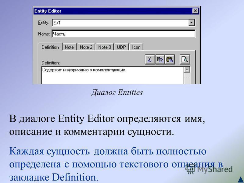 Диалог Entities В диалоге Entity Editor определяются имя, описание и комментарии сущности. Каждая сущность должна быть полностью определена с помощью текстового описания в закладке Definition.