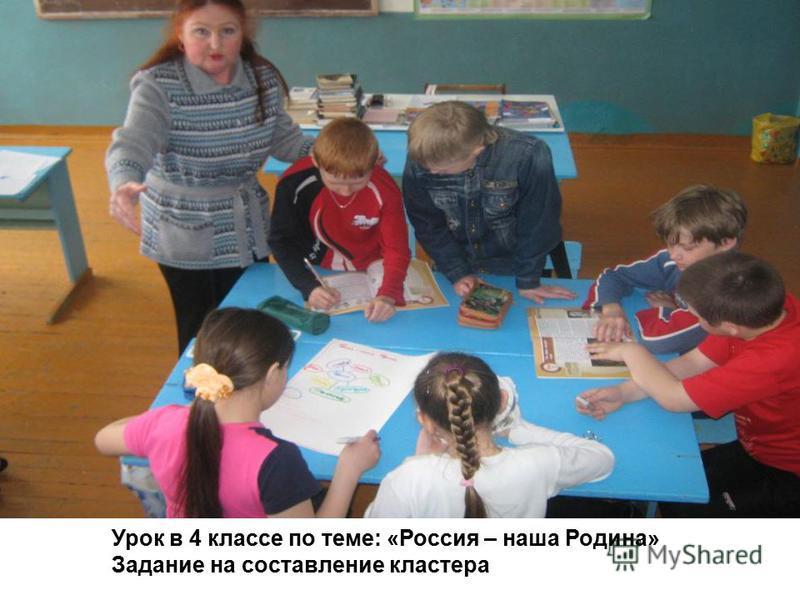 Урок в 4 классе по теме: «Россия – наша Родина» Задание на составление кластера