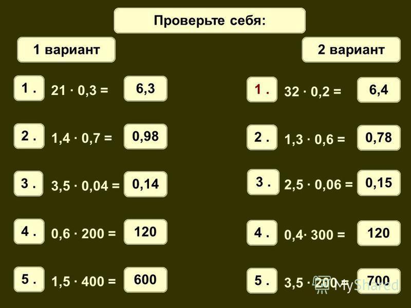 Математический диктант 1 вариант 2 вариант Проверьте себя: 1. 21 · 0,3 = 6,3 2. 1,4 · 0,7 = 0,98 3. 3,5 · 0,04 = 0,14 4. 0,6 · 200 = 120 5. 1,5 · 400 = 600 1. 32 · 0,2 = 6,4 2. 1,3 · 0,6 = 0,78 4. 0,4· 300 = 120 5. 3,5 · 200 = 700 3. 2,5 · 0,06 = 0,1