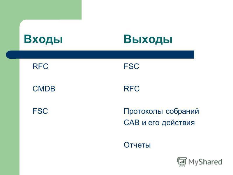 Входы Выходы RFC CMDB FSC RFC Протоколы собраний САВ и его действия Отчеты