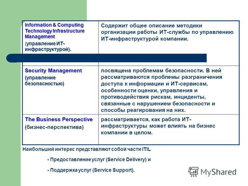 Information & Computing Technology Infrastructure Management (управление ИТ- инфраструктурой). Содержит общее описание методики организации работы ИТ-службы по управлению ИТ-инфраструктурой компании. Security Management Security Management (управлени
