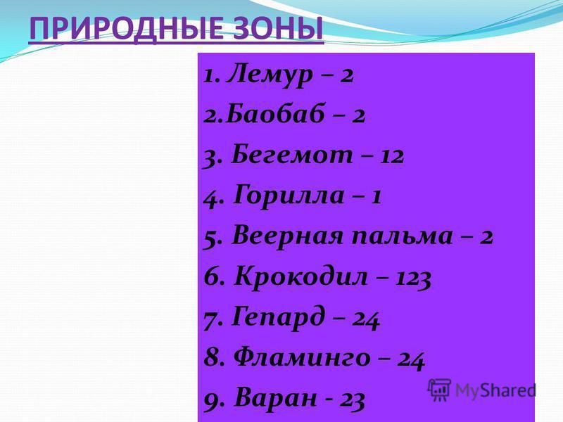 ПРИРОДНЫЕ ЗОНЫ 1. Лемур – 2 2. Баобаб – 2 3. Бегемот – 12 4. Горилла – 1 5. Веерная пальма – 2 6. Крокодил – 123 7. Гепард – 24 8. Фламинго – 24 9. Варан - 23