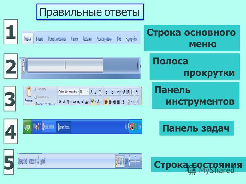 Правильные ответы Строка основного меню Полоса прокрутки Панель инструментов Строка состояния Панель задач