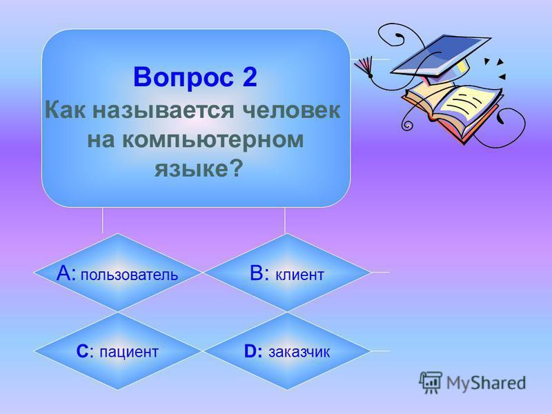 Вопрос 2 Как называется человек на компьютерном языке? А: пользователь B: клиент C: пациент D: заказчик