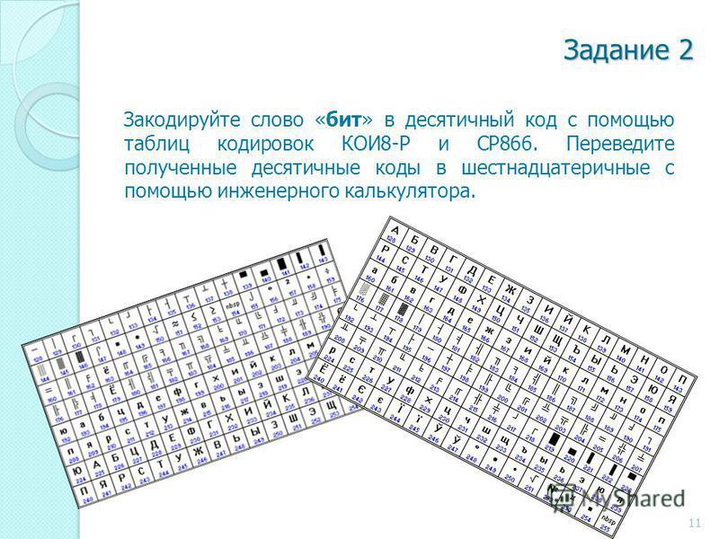 Задание 2 Закодируйте слово «бит» в десятичный код с помощью таблиц кодировок КОИ8-Р и CP866. Переведите полученные десятичные коды в шестнадцатеричные с помощью инженерного калькулятора. 11