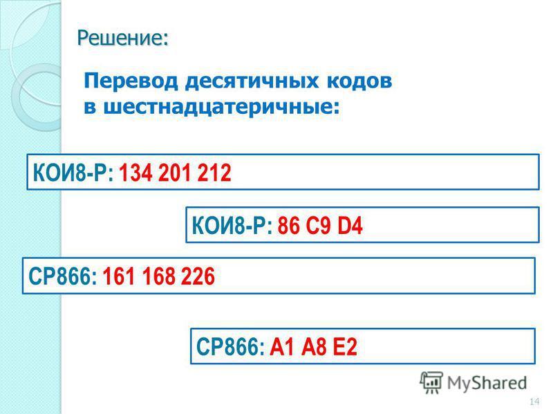 Решение: СР866: 161 168 226 КОИ8-Р: 134 201 212 КОИ8-Р: 86 С9 D4 СР866: А1 А8 Е2 Перевод десятичных кодов в шестнадцатеричные: 14