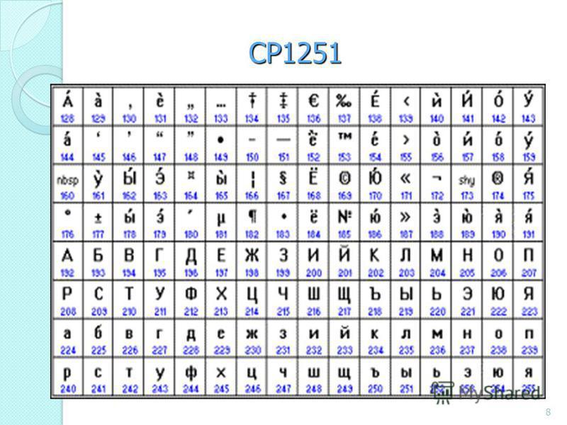 CP1251 8