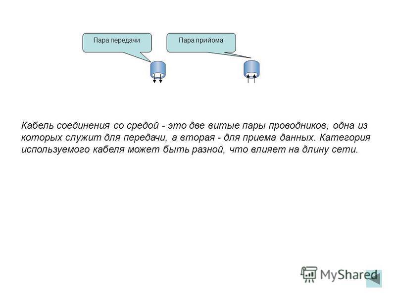 Кабель соединения со средой - это две витые пары проводников, одна из которых служит для передачи, а вторая - для приема данных. Категория используемого кабеля может быть разной, что влияет на длину сети. Пара прийома Пара передачи
