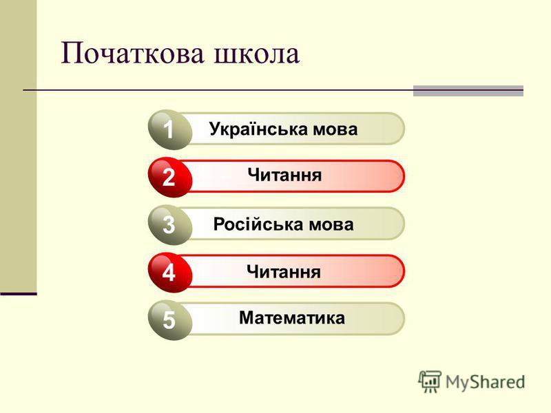 Початкова школа Українська мова 1 Читання 2 Російська мова 3 Читання 4 Математика 5