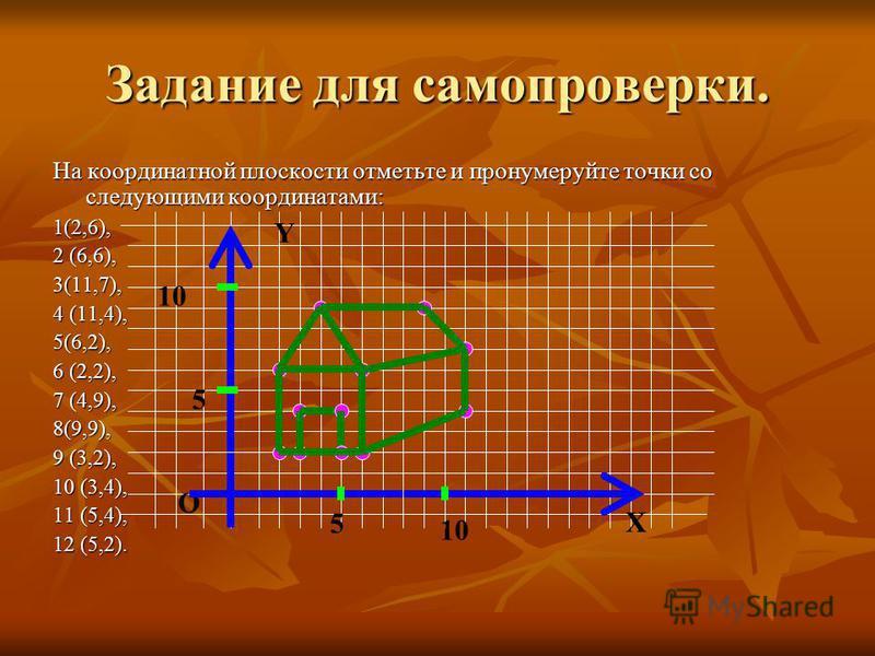 Задание для самопроверки. На координатной плоскости отметьте и пронумеруйте точки со следующими координатами: 1(2,6), 2 (6,6), 3(11,7), 4 (11,4), 5(6,2), 6 (2,2), 7 (4,9), 8(9,9), 9 (3,2), 10 (3,4), 11 (5,4), 12 (5,2). Y О Х 5 5 10