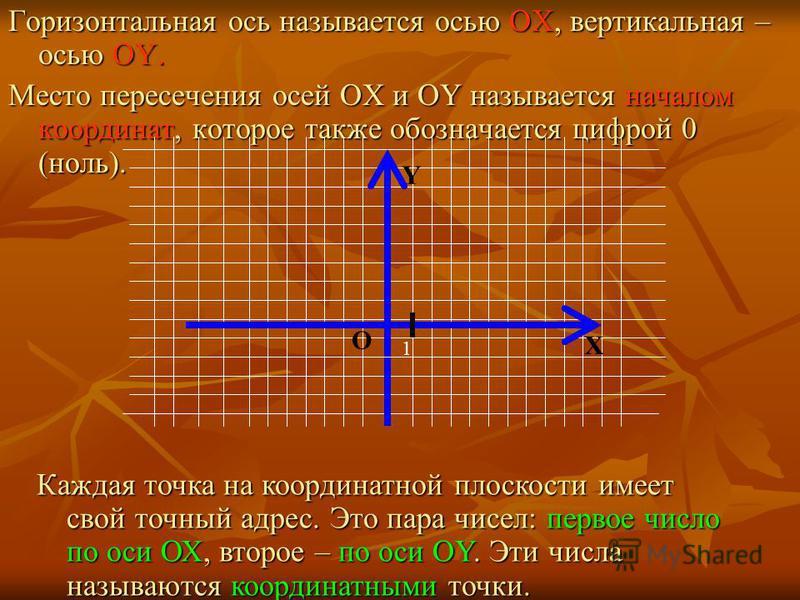 Горизонтальная ось называется осью ОХ, вертикальная – осью ОY. Место пересечения осей ОХ и OY называется началом координат, которое также обозначается цифрой 0 (ноль). 1 Y О Х Каждая точка на координатной плоскости имеет свой точный адрес. Это пара ч