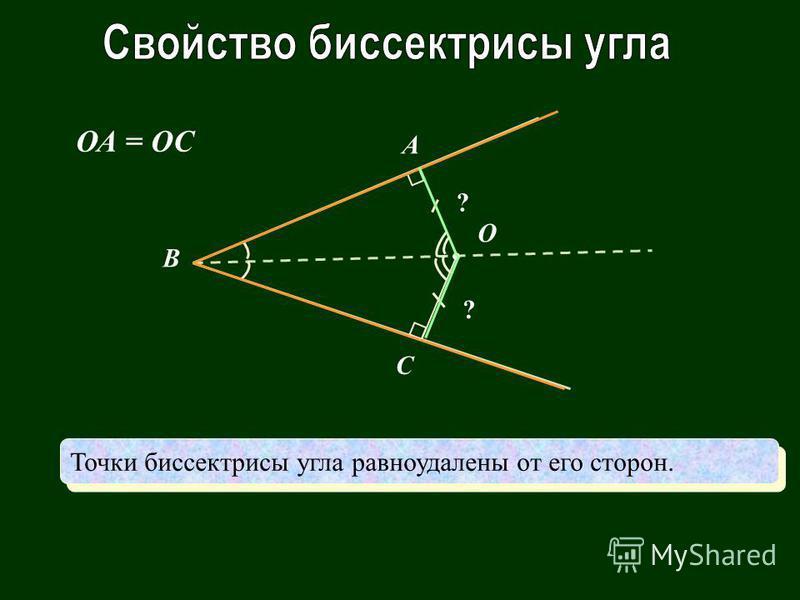 С В А О ? ? ОА = ОС Точки биссектрисы угла равноудалены от его сторон.
