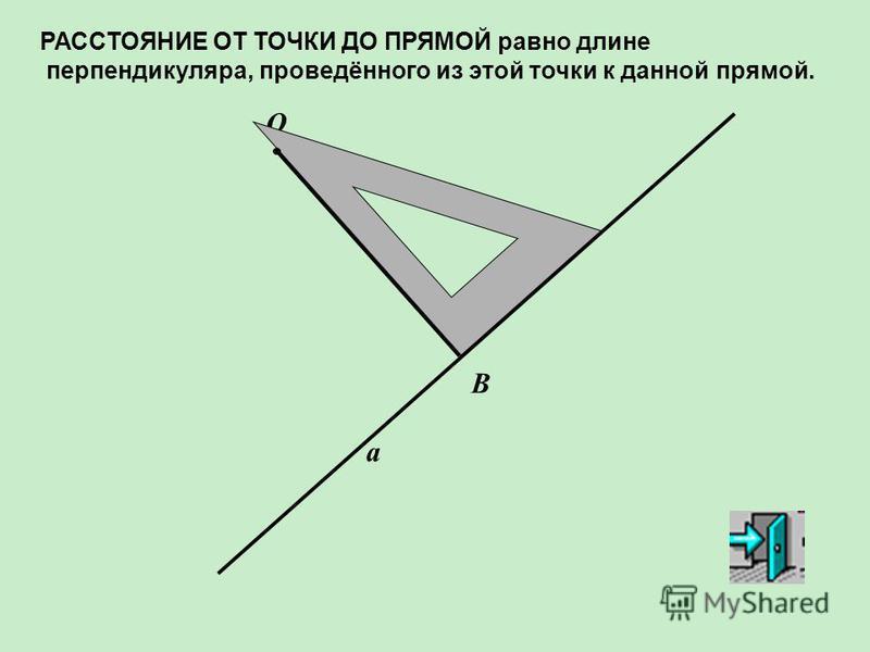 О В а РАССТОЯНИЕ ОТ ТОЧКИ ДО ПРЯМОЙ равно длине перпендикуляра, проведённого из этой точки к данной прямой.