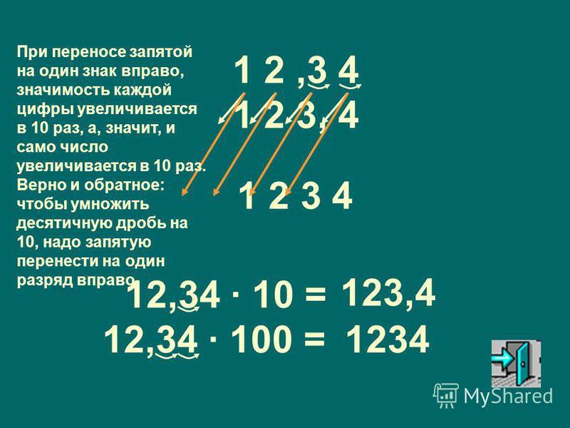 1 2,3 4 1 2 3, 4 12,34 · 10 = 123,4 1 2 3 4 12,34 · 100 =1234 При переносе запятой на один знак вправо, значимость каждой цифры увеличивается в 10 раз, а, значит, и само число увеличивается в 10 раз. Верно и обратное: чтобы умножить десятичную дробь