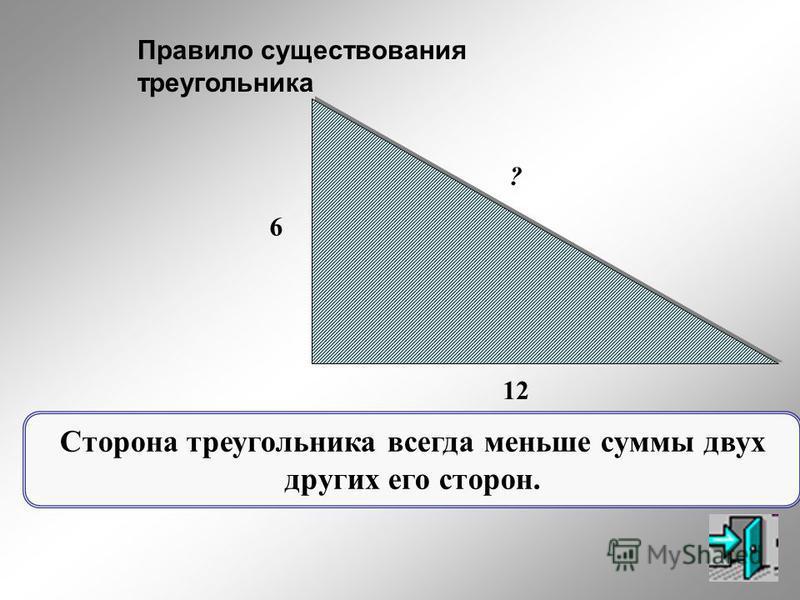 ? 6 12 Правило существования треугольника Сторона треугольника всегда меньше суммы двух других его сторон.