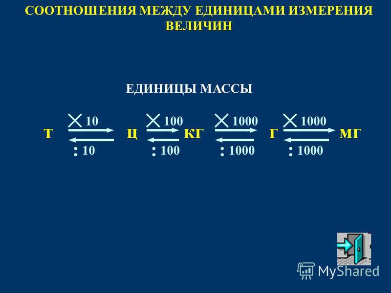 1000 : СООТНОШЕНИЯ МЕЖДУ ЕДИНИЦАМИ ИЗМЕРЕНИЯ ВЕЛИЧИН цмггткг 1000 : 100 : 10 : ЕДИНИЦЫ МАССЫ