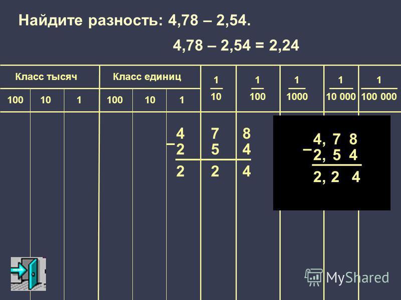 1 100 000 Класс единиц Класс тысяч 1 10 1 100 1 1000 1 10 000 100101100101 478 254 224 – Найдите разность: 4,78 – 2,54. 4,4,78 2,2,54 2,2,24 – 4,78 – 2,54 = 2,24