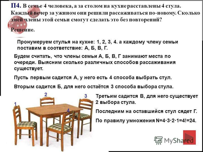 П4. В семье 4 человека, а за столом на кухне расставлены 4 стула. Каждый вечер за ужином они решили рассаживаться по-новому. Сколько дней члены этой семьи смогут сделать это без повторений? Решение. Пронумеруем стулья на кухне: 1, 2, 3, 4. а каждому