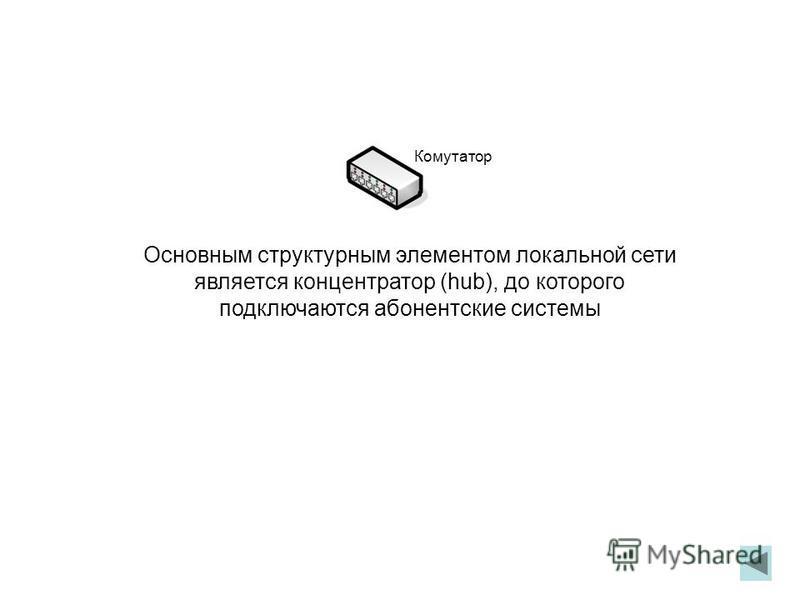 Основным структурным элементом локальной сети является концентратор (hub), до которого подключаются абонентские системы Комутатор