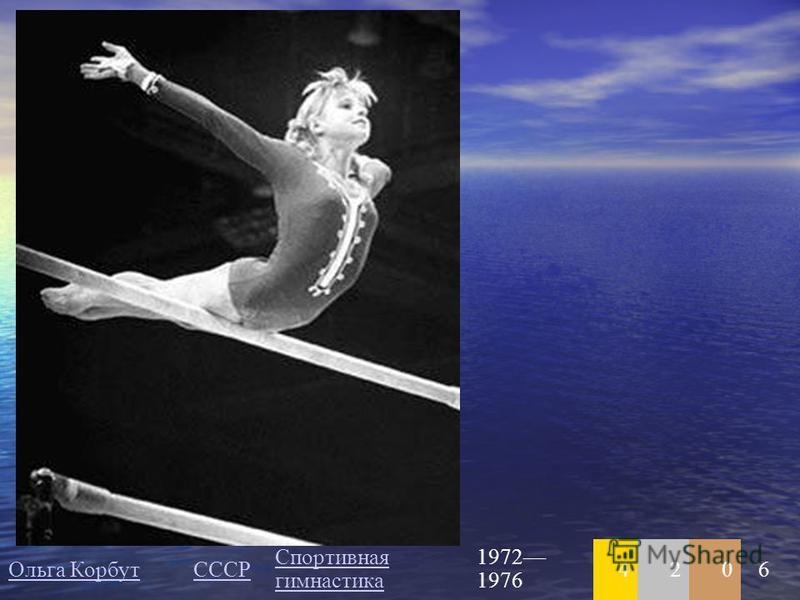 Ольга КорбутСССР Спортивная гимнастика 1972 1976 4206