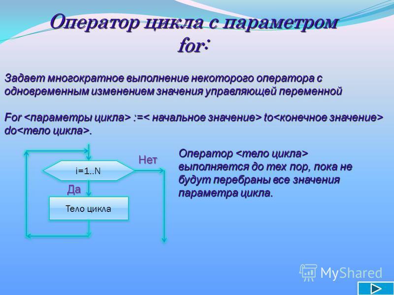 Оператор цикла с параметром for: Задает многократное выполнение некоторого оператора с одновременным изменением значения управляющей переменной For := to do. i=1..N Тело цикла Оператор выполняется до тех пор, пока не будут перебраны все значения пара