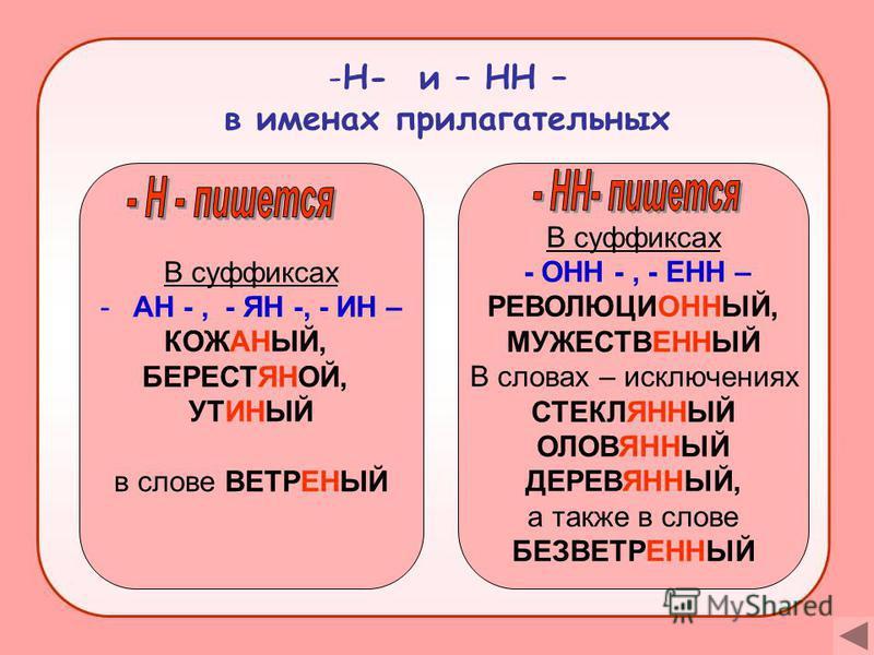 -Н- и – НН – в именах прилагательных В суффиксах -АН -, - ЯН -, - ИН – КОЖАНЫЙ, БЕРЕСТЯНОЙ, УТИНЫЙ в слове ВЕТРЕНЫЙ В суффиксах - ОНН -, - ЕНН – РЕВОЛЮЦИОННЫЙ, МУЖЕСТВЕННЫЙ В словах – исключениях СТЕКЛЯННЫЙ ОЛОВЯННЫЙ ДЕРЕВЯННЫЙ, а также в слове БЕЗВЕ