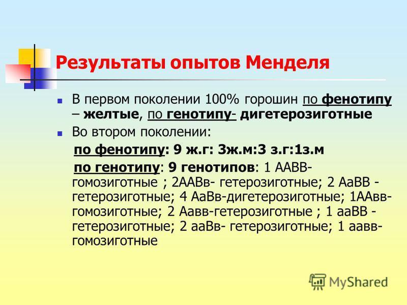 Результаты опытов Менделя В первом поколении 100% горошин по фенотипу – желтые, по генотипу- дигетерозиготные Во втором поколении: по фенотипу: 9 ж.г: 3 ж.м:3 з.г:1 з.м по генотипу: 9 генотипов: 1 ААВВ- гомозиготные ; 2ААВв- гетерозиготные; 2 АаВВ -