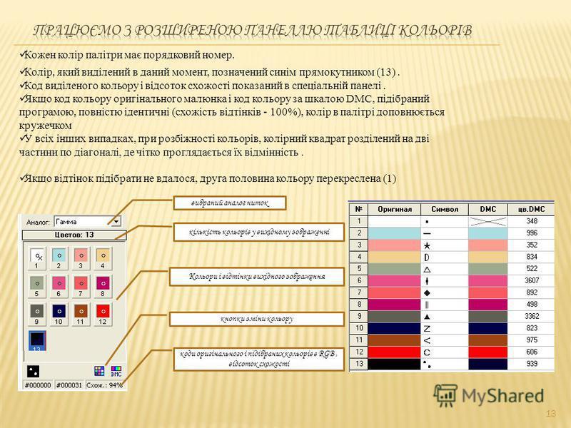 Колір, який виділений в даний момент, позначений синім прямокутником (13). Код виділеного кольору і відсоток схожості показаний в спеціальній панелі. Якщо код кольору оригінального малюнка і код кольору за шкалою DMC, підібраний програмою, повністю і