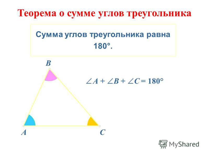 Сумма углов треугольника равна 180°. A + B + C = 180° A B C Теорема о сумме углов треугольника