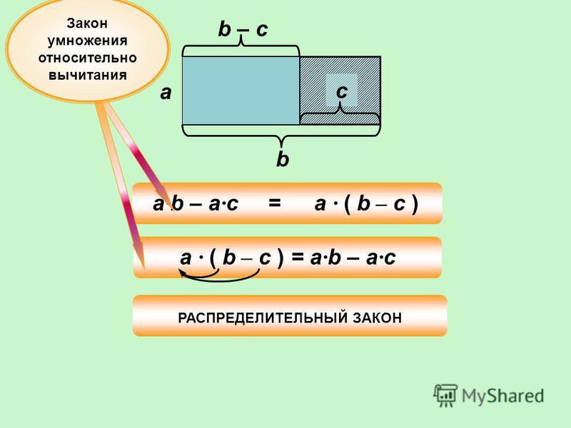 a b =a · b – a · c РАСПРЕДЕЛИТЕЛЬНЫЙ ЗАКОН с b – c a · ( b – c ) = a · b – a · c Закон умножения относительно вычитания a · ( b – c )