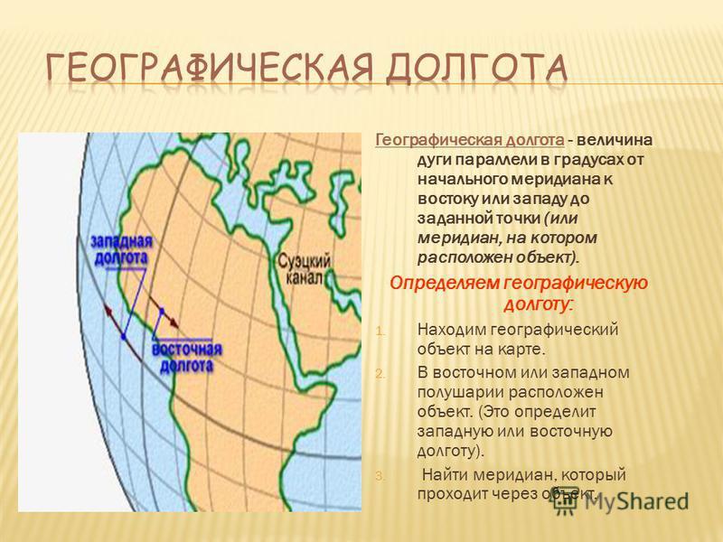 Географическая широта - величина дуги меридиана в градусах, проведенная от экватора к северу или к югу до заданной точки (или параллель, на которой расположен объект). Определение географической широты: Найти объект на карте. Определить в каком он по
