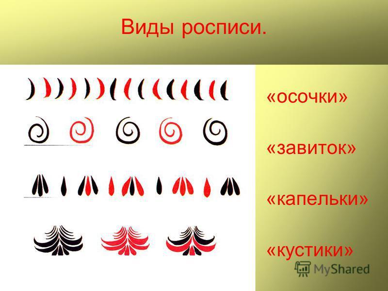 Виды росписи. «носочки» «завиток» «капельки» «кустики»