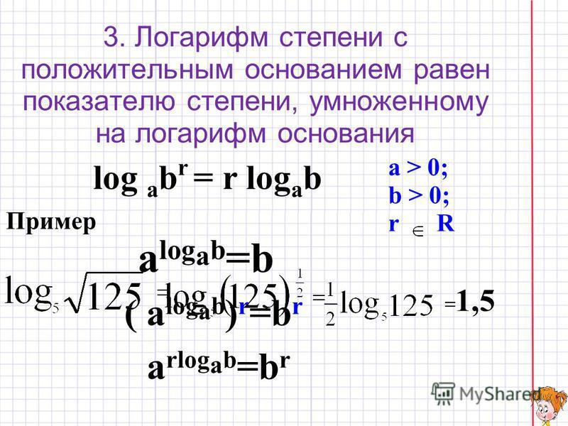 3. Логарифм степени с положительным основанием равен показателю степени, умноженному на логарифм основания log a b r = r log a b a > 0; b > 0; r R a log a b =b ( a log a b ) r =b r a rlog a b =b r 1,5 Пример