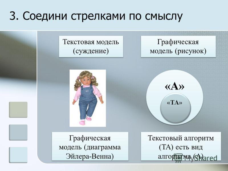 3. Соедини стрелками по смыслу Текстовайя модель (суждение) Графизическая модель (рисунок) Графизическая модель (рисунок) Текстовый алгоритм (ТА) есть вид алгоритма (А) «А» «ТА» Графизическая модель (диаграмма Эйлера-Венна) Графизическая модель (диаг