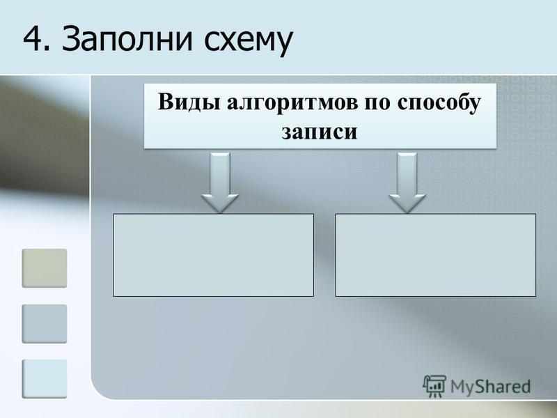 4. Заполни схему Виды алгоритмов по способу записи