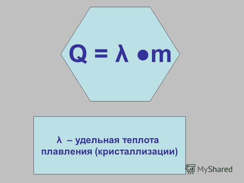 Q = λ m λ – удельная теплота плавления (кристаллизации)