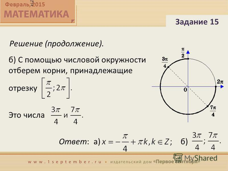 Февраль, 2015 Решение (продолжение). Задание 15 б) С помощью числовой окружности отберем корни, принадлежащие отрезку Это числа Ответ: а) б)
