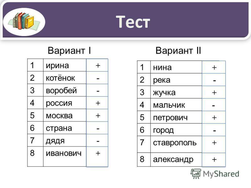 Мы живём на планете Земля, в стране Россия, в городе Минеральные Воды. Наша школа находится на улице Пушкина.