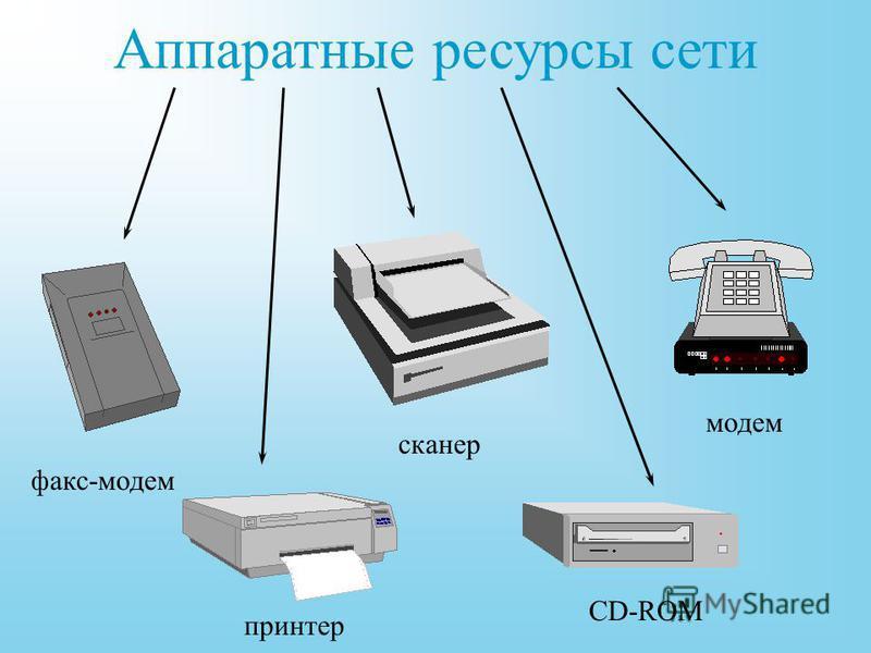 Аппаратные ресурсы сети факс-модем принтер модем CD-ROM сканер