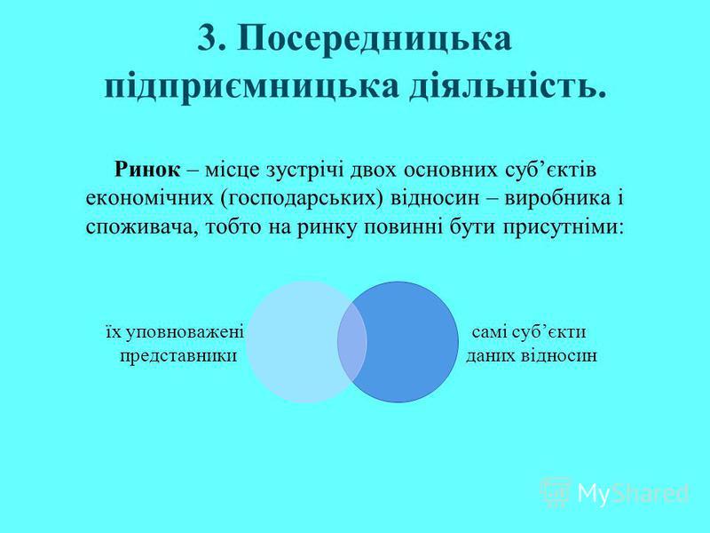 3. Посередницька підприємницька діяльність. Ринок – місце зустрічі двох основних субєктів економічних (господарських) відносин – виробника і споживача, тобто на ринку повинні бути присутніми: їх уповноважені представники самі субєкти даних відносин
