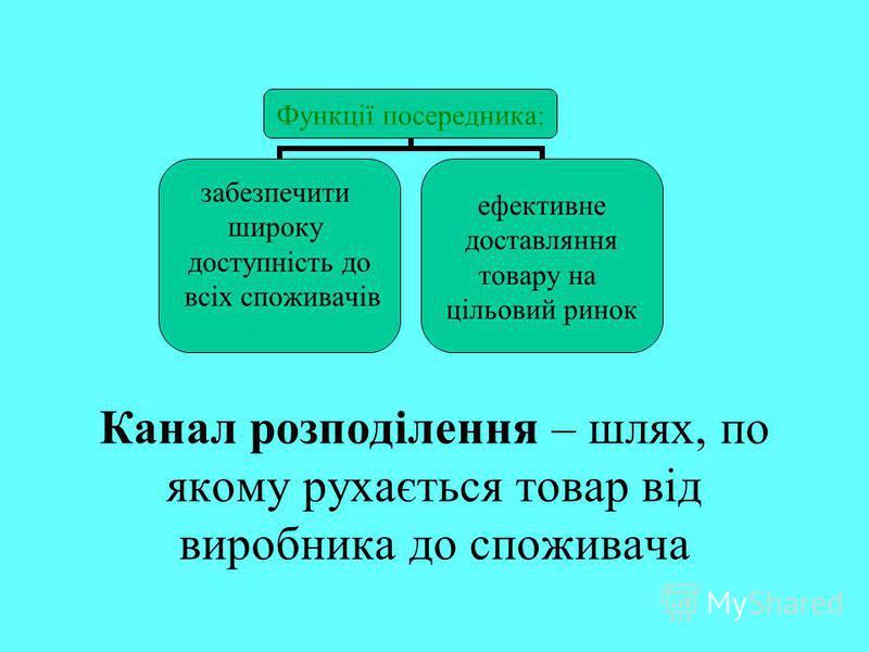Канал розподілення – шлях, по якому рухається товар від виробника до споживача Функції посередника: забезпечити широку доступність до всіх споживачів ефективне доставляння товару на цільовий ринок