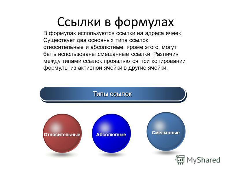 Ссылки в формулах Типы ссылок Смешанные АбсолютныеОтносительные В формулах используются ссылки на адреса ячеек. Существует два основных типа ссылок: относительные и абсолютные, кроме этого, могут быть использованы смешанные ссылки. Различия между тип