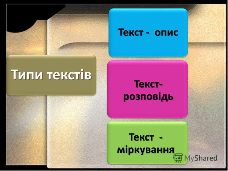 Типи текстів Текст - опис Текст- розповідь Текст - міркування