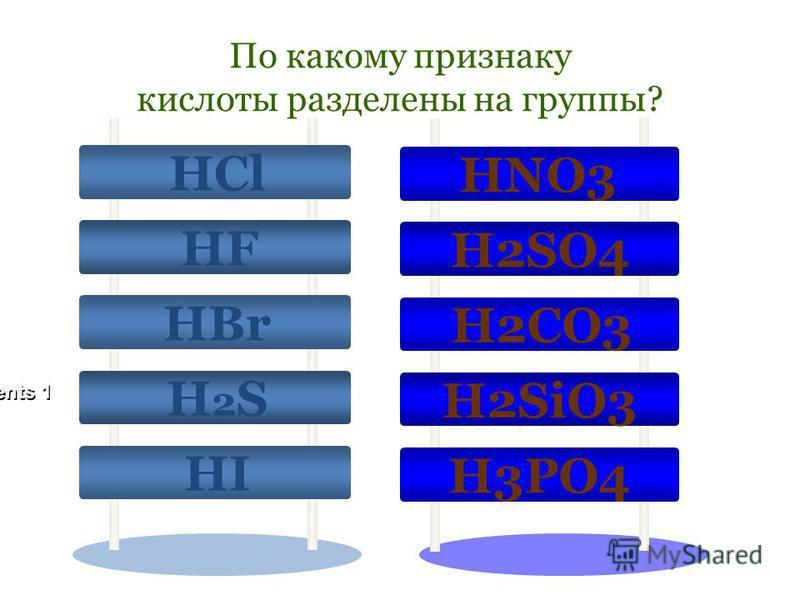 По какому признаку кислоты разделены на группы? HCl HF HBr H2S H2S HI Design Inc. HNO3 H2SO4 H2CO3 H2SiO3 H3PO4 Contents 1 Contents 2